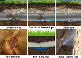 A Sewer Scope Inspection Can Find Hidden Sewer Line Defects